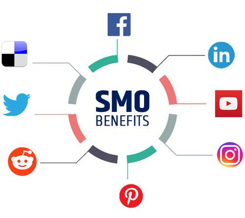 SMO benefits